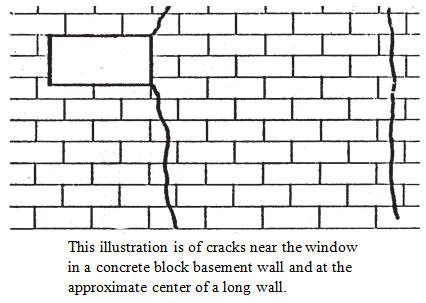 Structural Cracks | iGotPro Community
