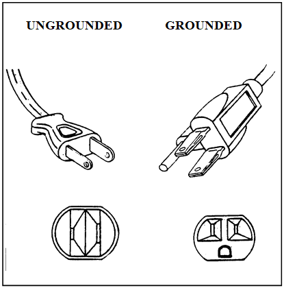 Grounded circuits canadian home inspection services these receptacles have an opening for the grounding prong whereas the two prong slots are different sizes this is so that the plug can keyboard keysfo Choice Image