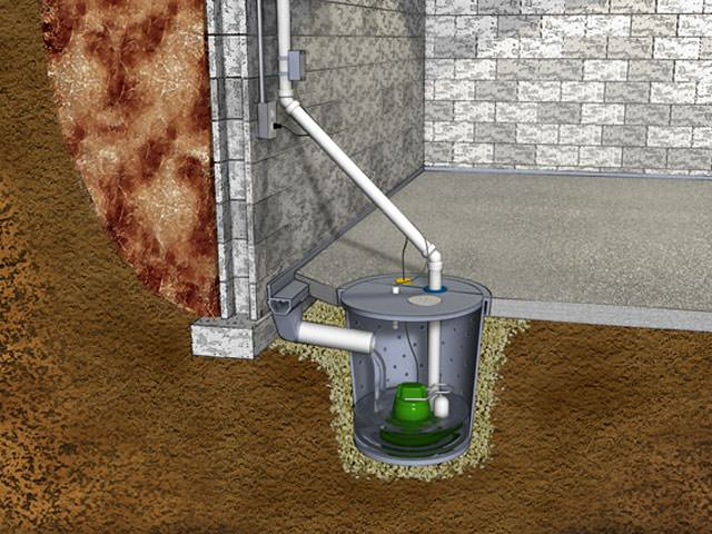 Sump Pumps - Canadian Home Inspection Services