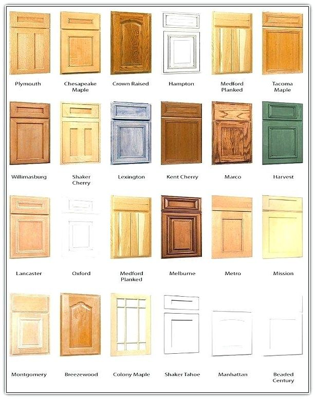 cabinet door types