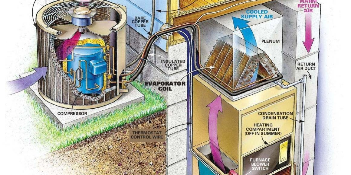 spring furnace and a/c maintenance tips
