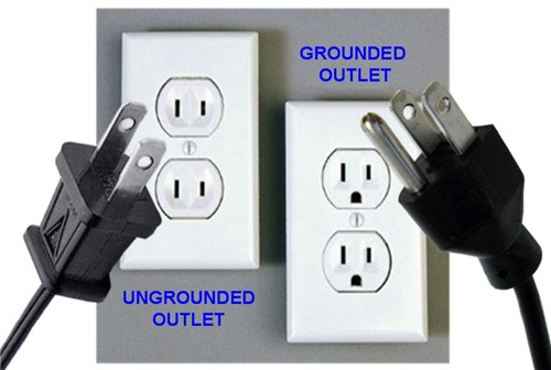 Ungrounded versus Grounded Outlets - Canadian Home